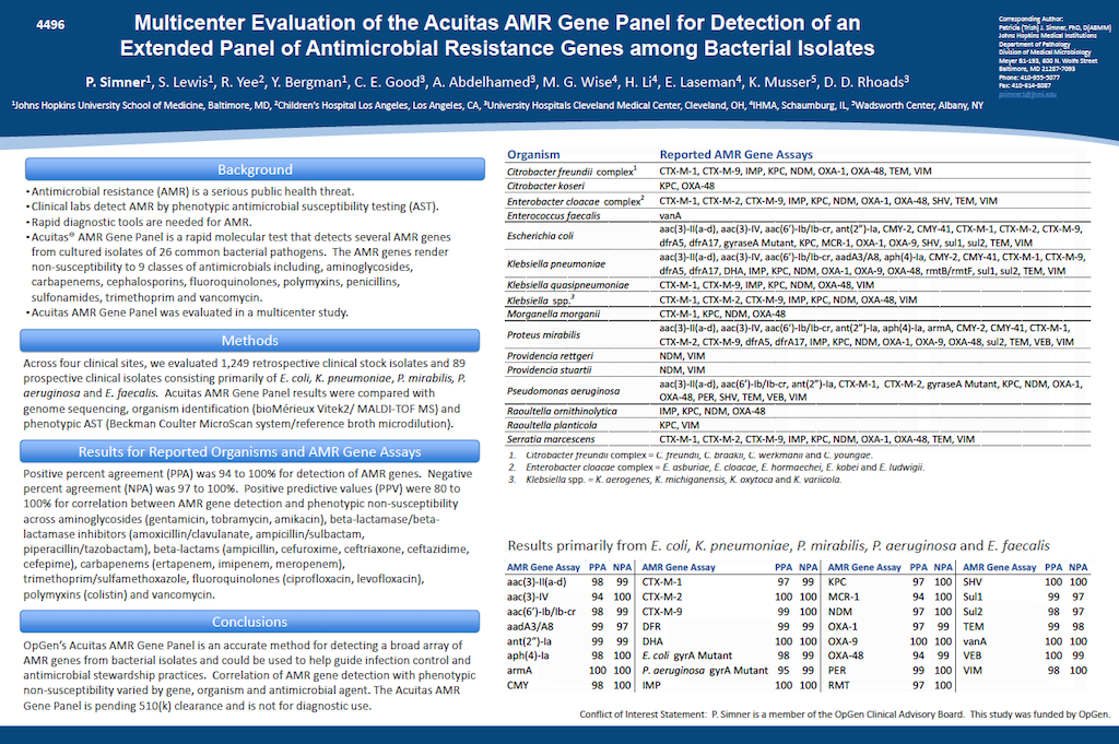 Multicenter Evaluation of the Acuitas AMR Gene Panel for Detection of an Extended Panel of Antimicrobial Resistance Genes among Bacterial Isolates Poster